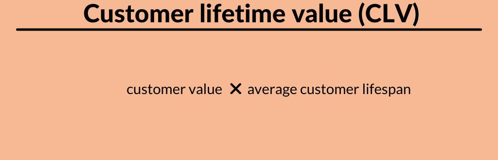 customer livetime value formula
