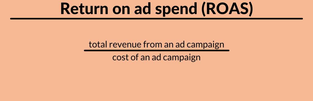 return on ad spend formula